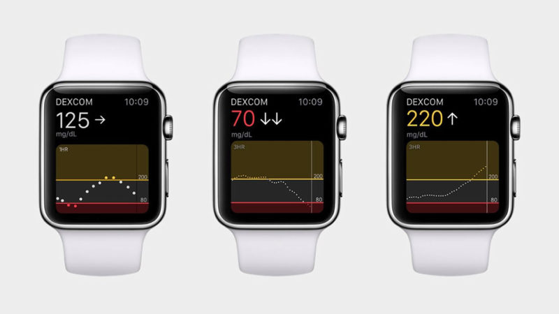 Apple-watch-blood-glucose